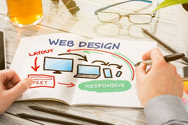 Responsive Web Design is No Longer an Option. It is expected.